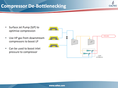 Compressor De-Bottlenecking