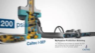 Multiphase Production Boosting