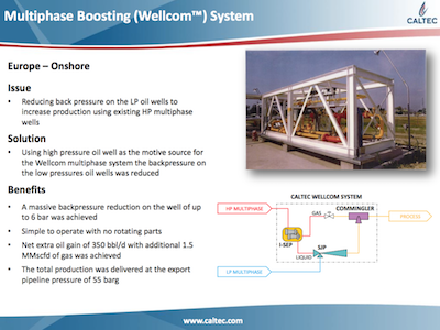 Multiphase Boosting System (Wellcom)