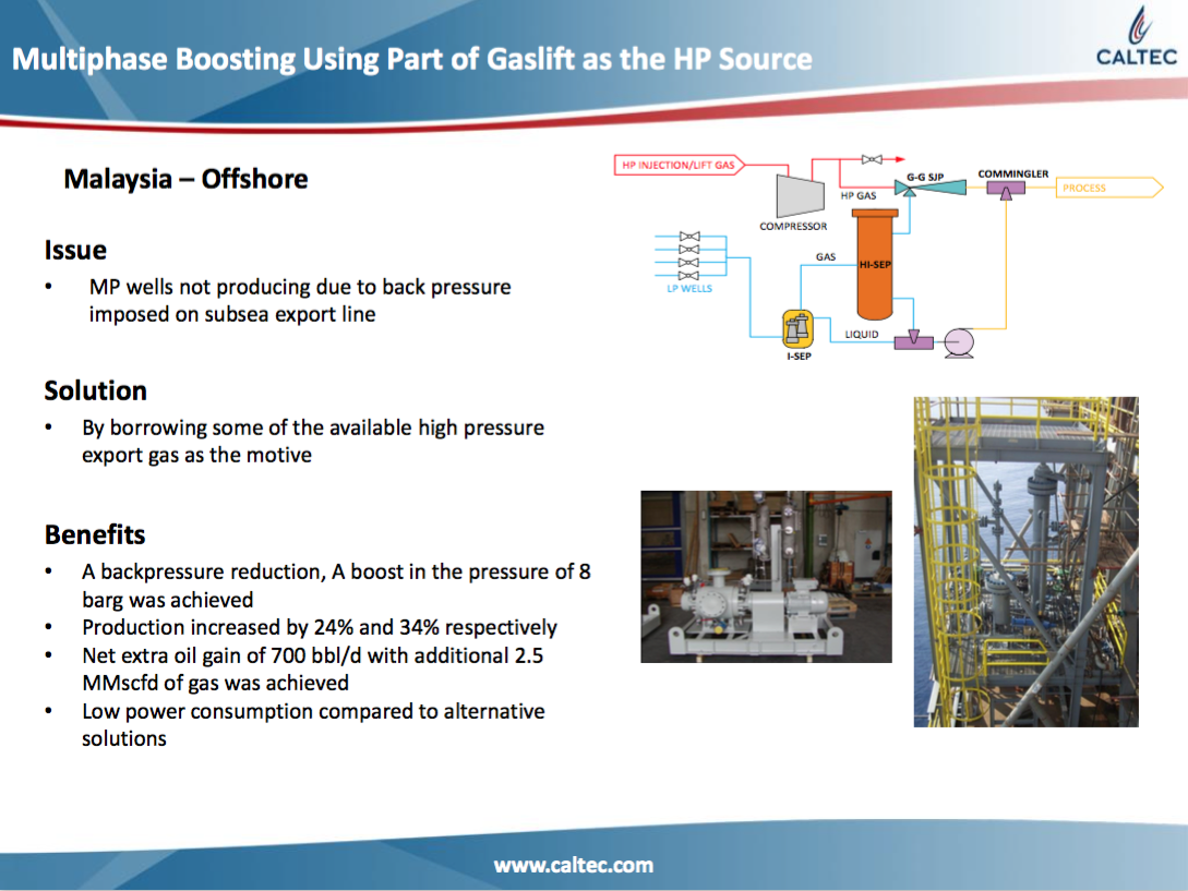 Mutliphase Boosting using part of Gaslift as HP source