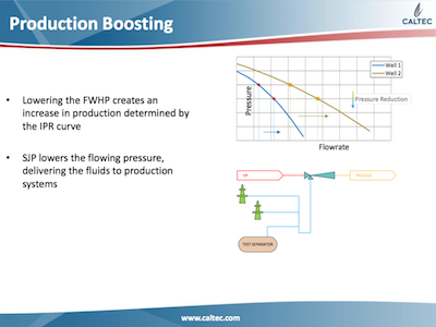 Production Boosting