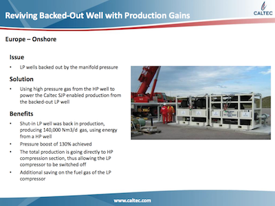 Reviving Backed Out Well with Production Gains