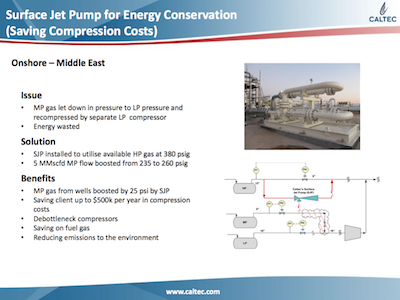 SJP For Energy Conservation (Saving Compression Costs)