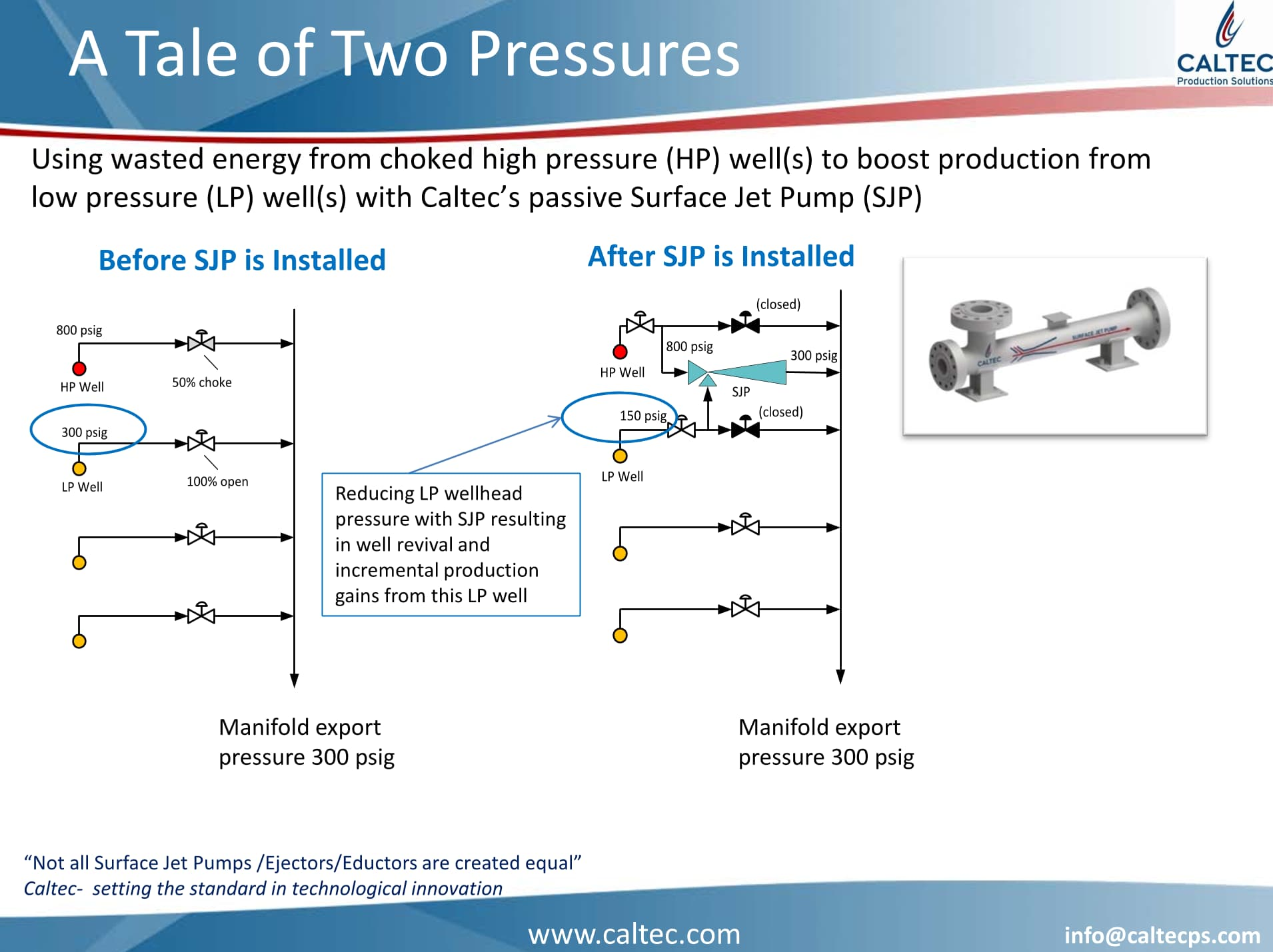 A Tale of Two Pressures and Caltec Surface Jet Pump