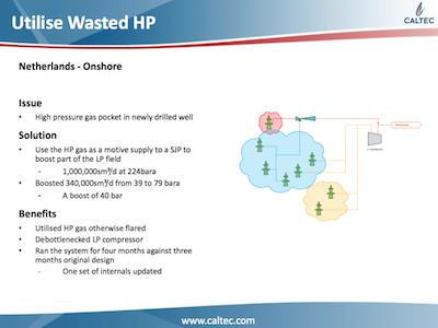 Utilise Wasted HP