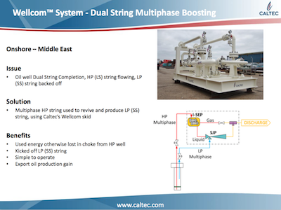 Wellcom System - Dual String Multiphase Boosting