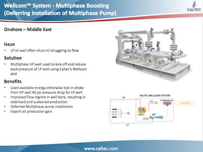 Wellcom System Multiphase Boosting Deferring Installation of Multiphase Pump